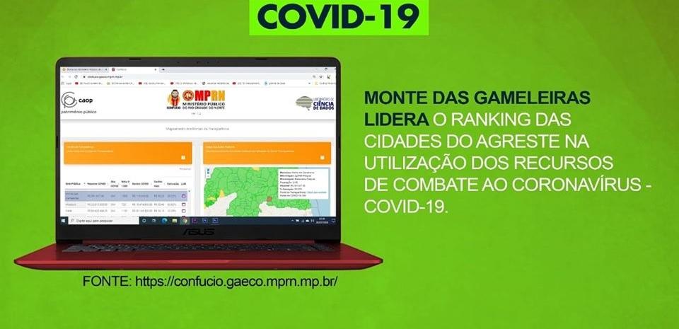Monte das Gameleiras lidera com transparência na utilização de recursos no combate ao COVID-19.